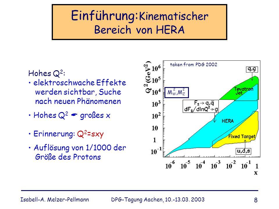 Einführung:Kinematischer Bereich von HERA