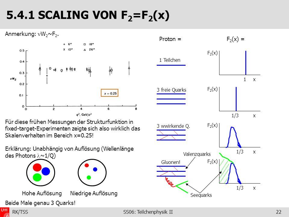 5.4.1 SCALING VON F2=F2(x) Anmerkung: W2~F2.