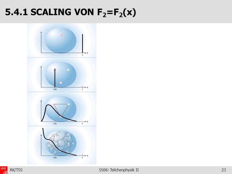 5.4.1 SCALING VON F2=F2(x) Wichtig: M stellt letztendlich so etwas wie die Fourier-Trafo des Potentials dar!