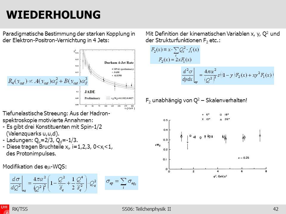 WIEDERHOLUNG Paradigmatische Bestimmung der starken Kopplung in der Elektron-Positron-Vernichtung in 4 Jets: