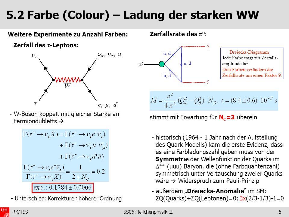 5.2 Farbe (Colour) – Ladung der starken WW