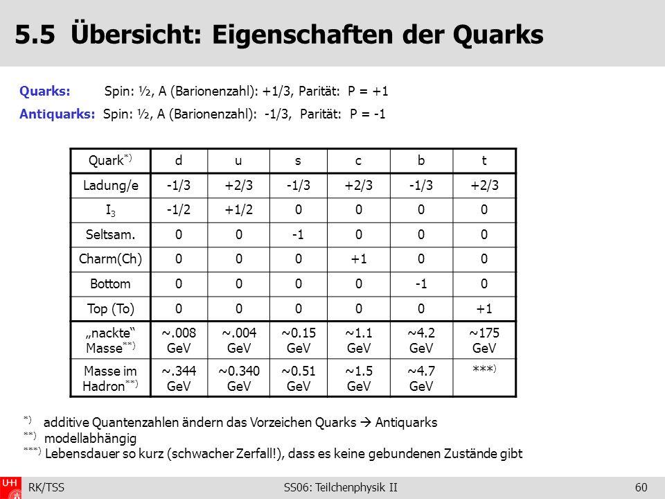 5.5 Übersicht: Eigenschaften der Quarks