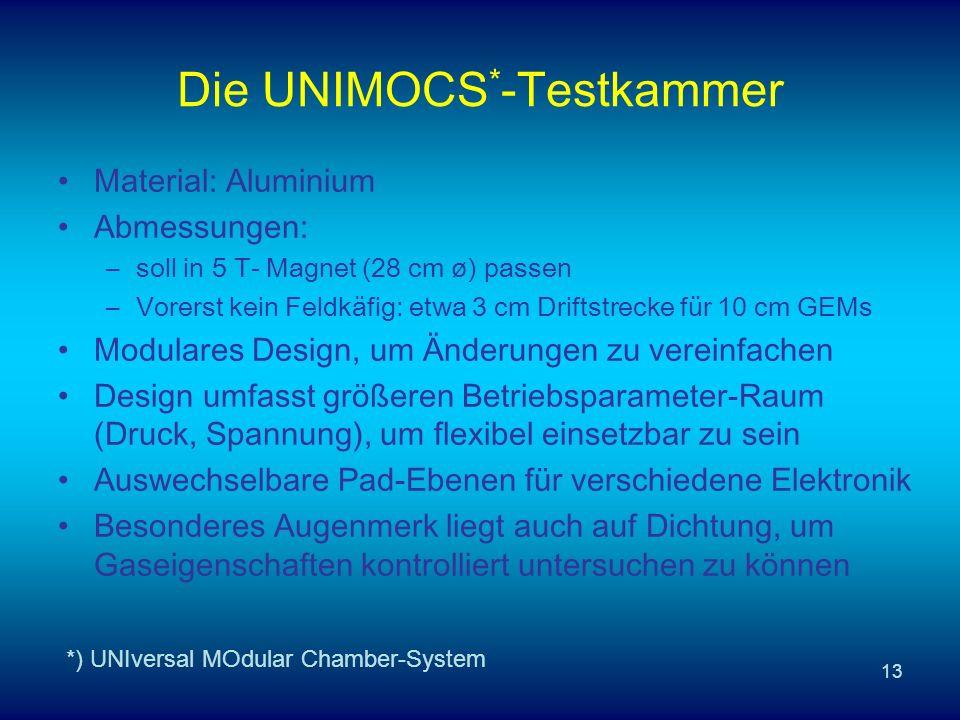 Die UNIMOCS*-Testkammer
