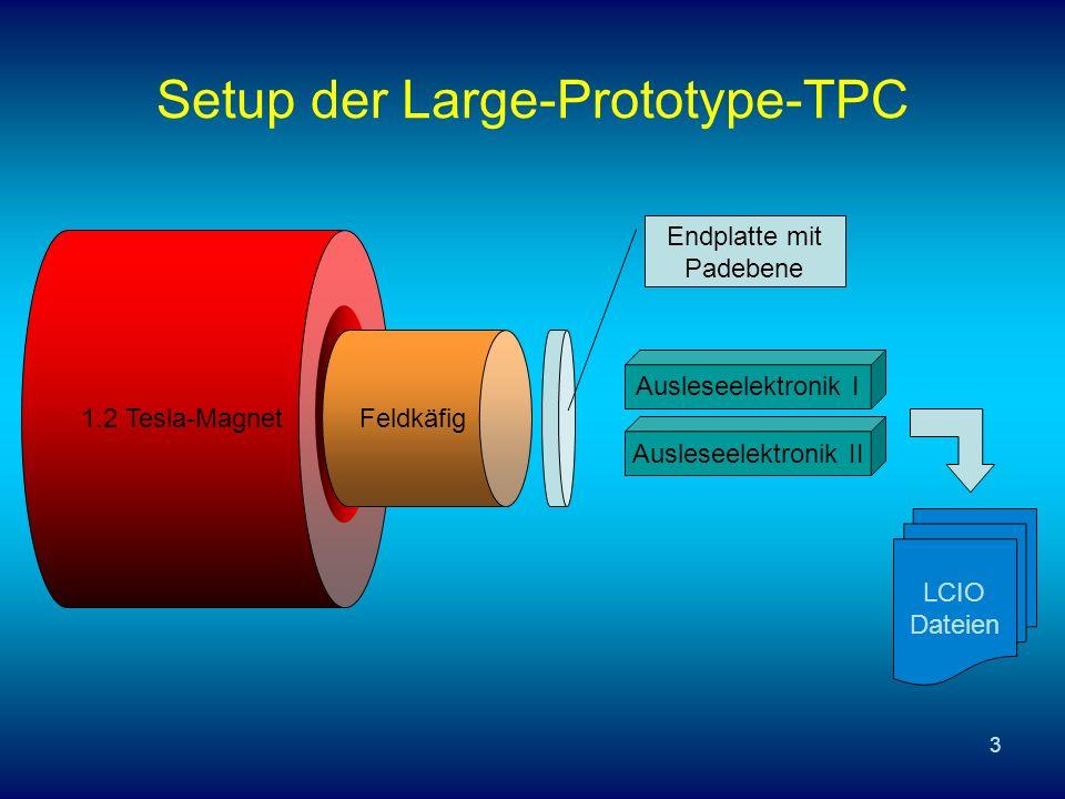 Setup der Large-Prototype-TPC