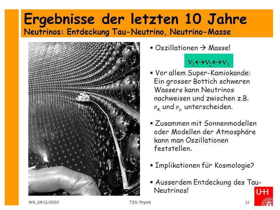 Ergebnisse der letzten 10 Jahre Neutrinos: Entdeckung Tau-Neutrino, Neutrino-Masse