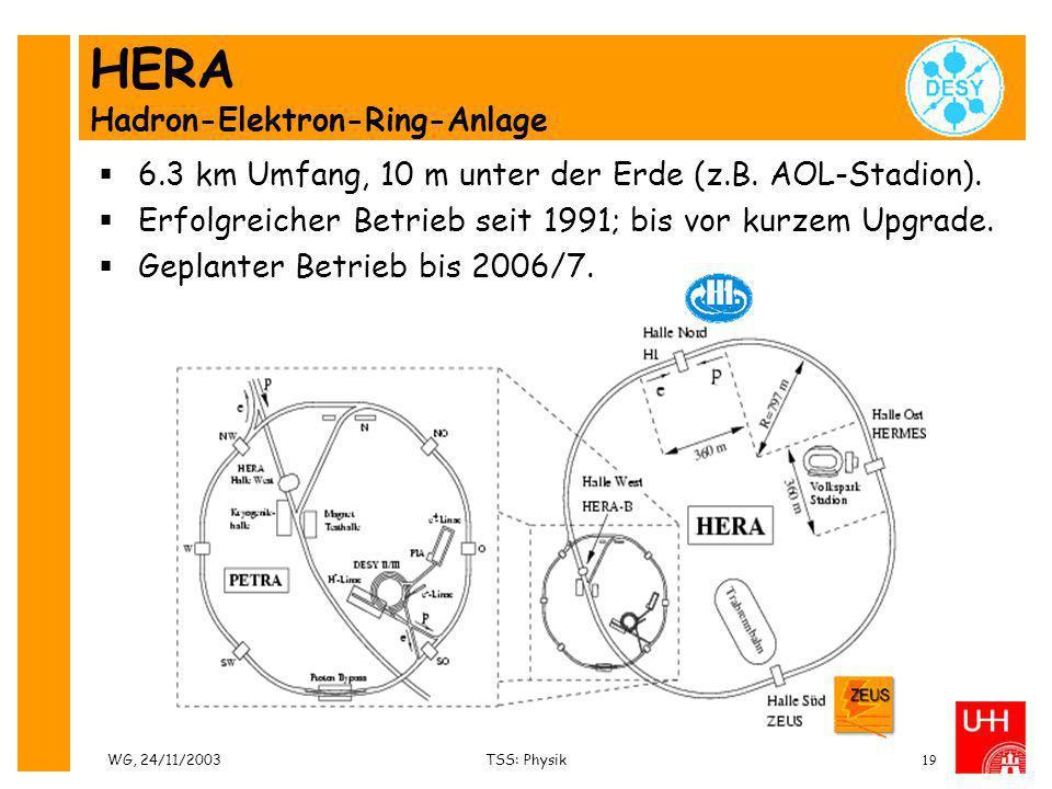HERA Hadron-Elektron-Ring-Anlage