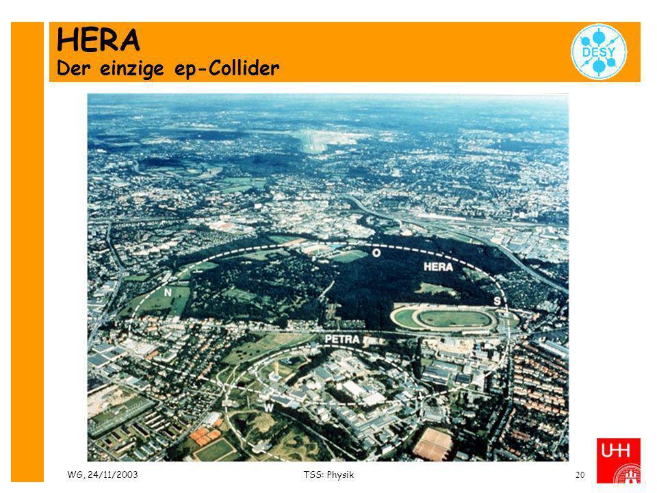 HERA Der einzige ep-Collider