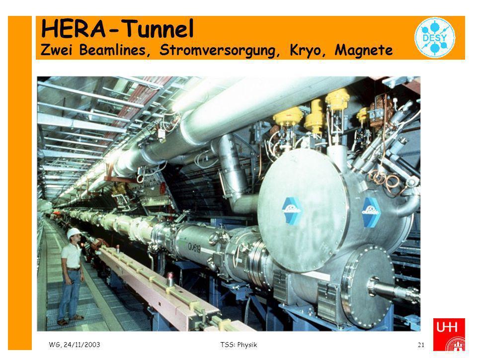 HERA-Tunnel Zwei Beamlines, Stromversorgung, Kryo, Magnete