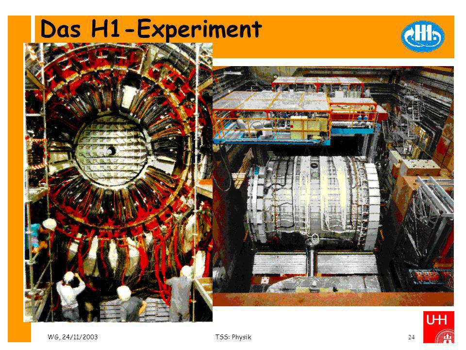 Das H1-Experiment Impressionen