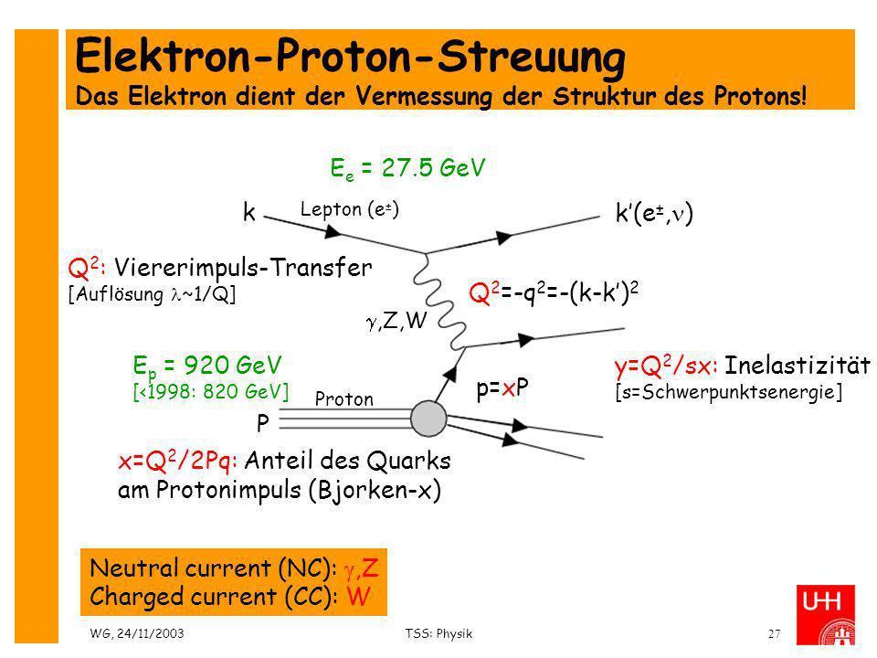 Elektron-Proton-Streuung Das Elektron dient der Vermessung der Struktur des Protons!