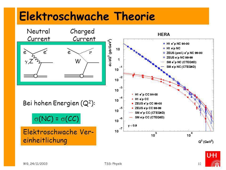 Elektroschwache Theorie