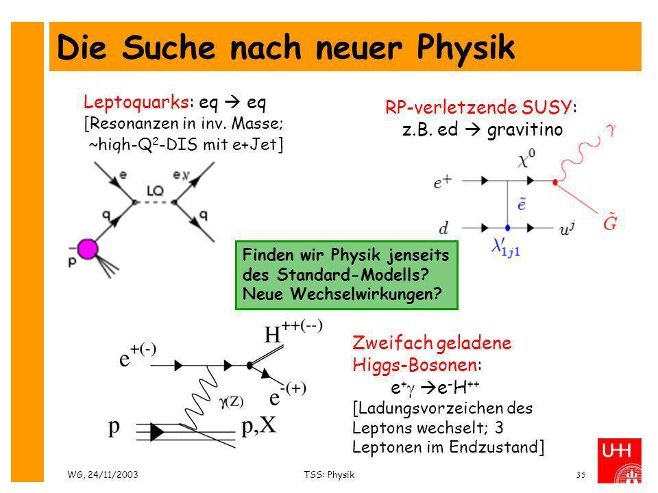 Die Suche nach neuer Physik