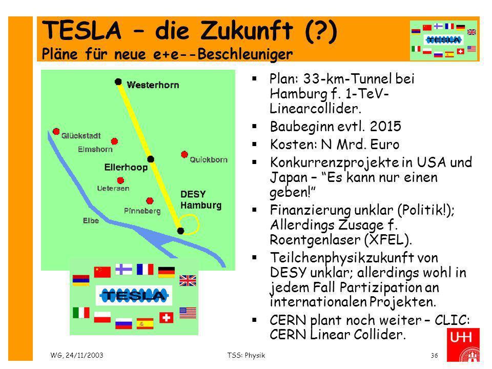 TESLA – die Zukunft ( ) Pläne für neue e+e--Beschleuniger