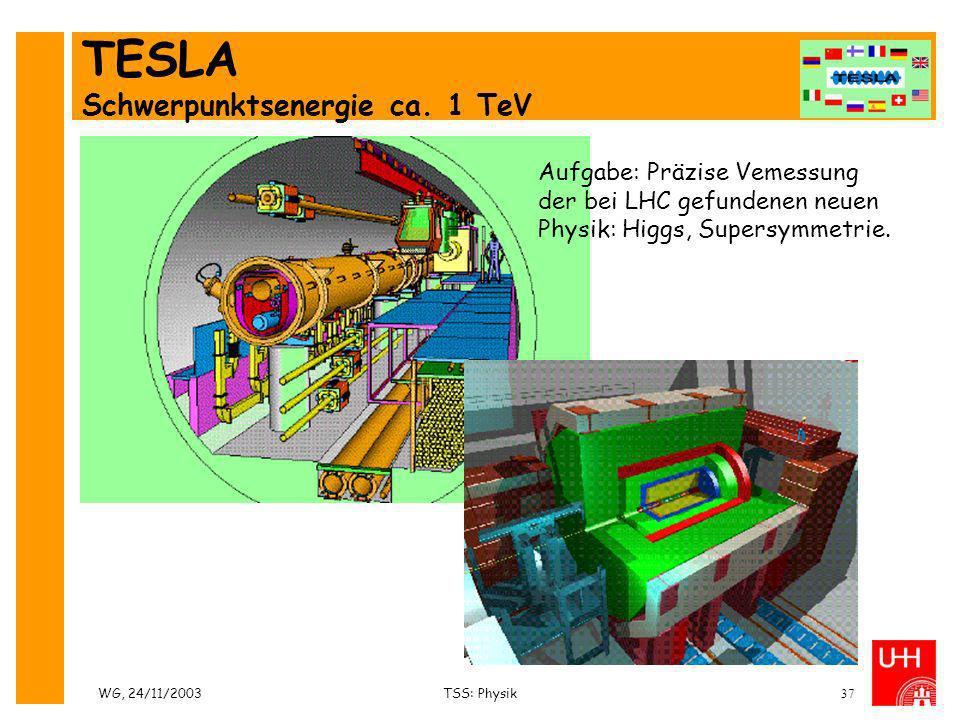 TESLA Schwerpunktsenergie ca. 1 TeV