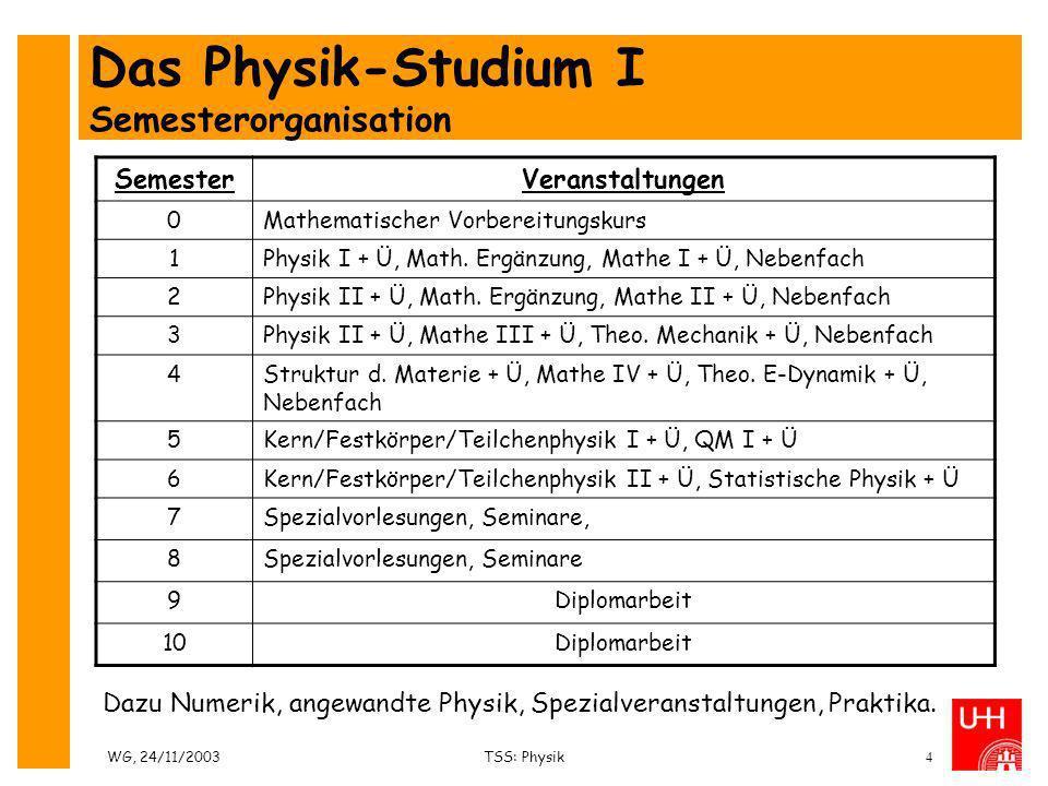 Das Physik-Studium I Semesterorganisation