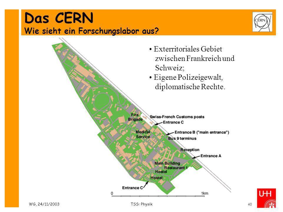 Das CERN Wie sieht ein Forschungslabor aus