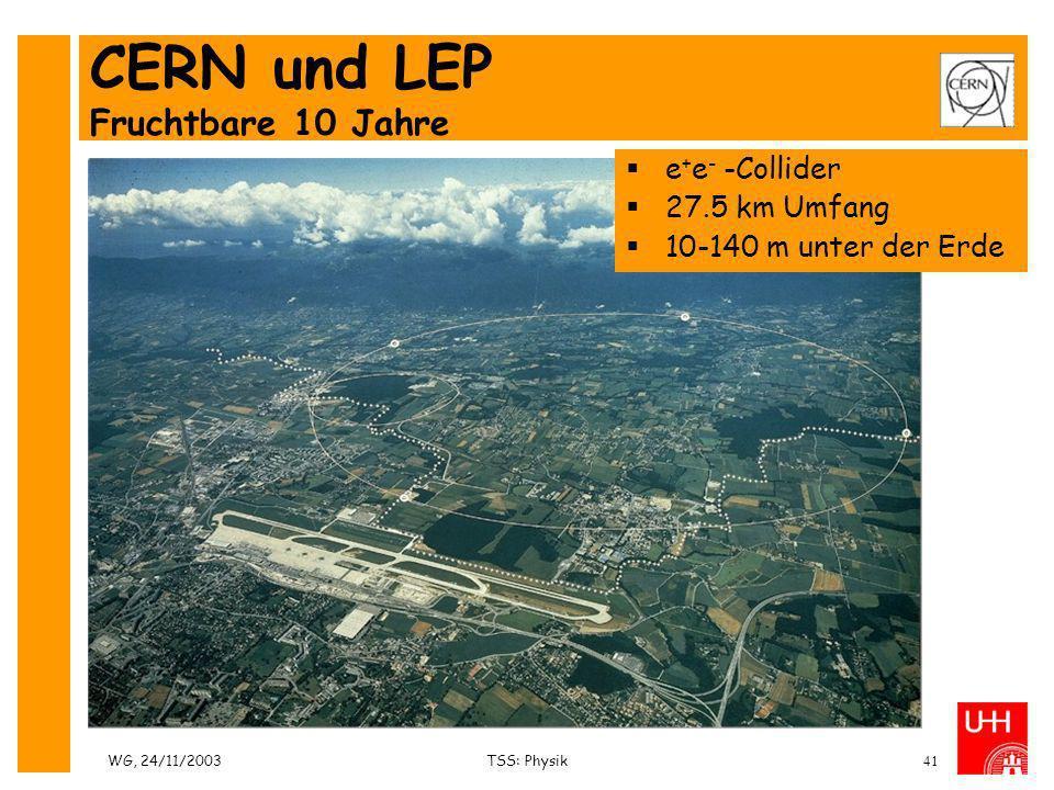 CERN und LEP Fruchtbare 10 Jahre