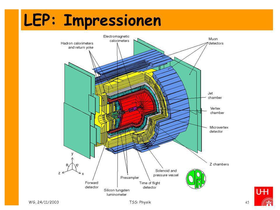 LEP: Impressionen WG, 24/11/2003 TSS: Physik