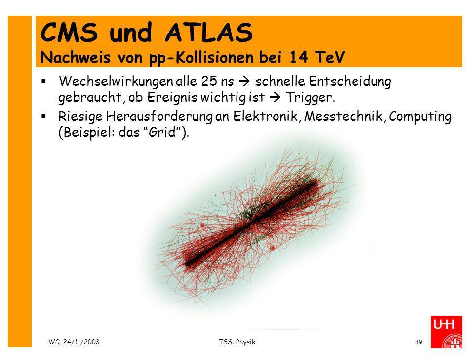 CMS und ATLAS Nachweis von pp-Kollisionen bei 14 TeV