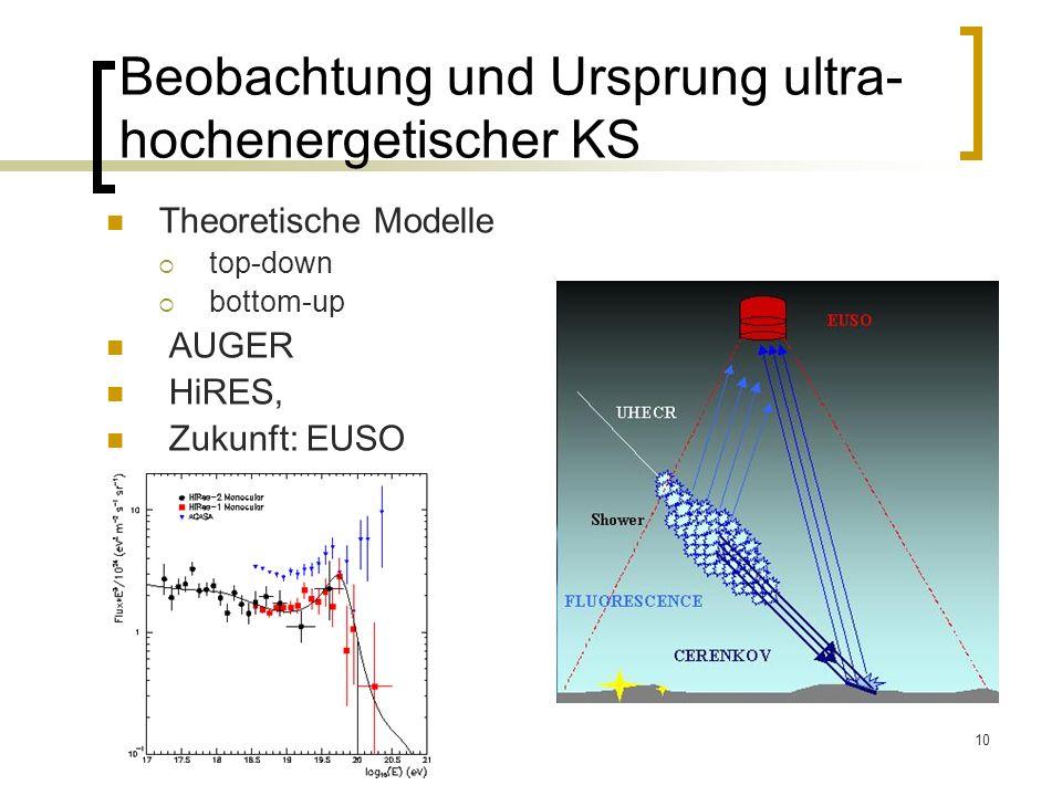Beobachtung und Ursprung ultra-hochenergetischer KS