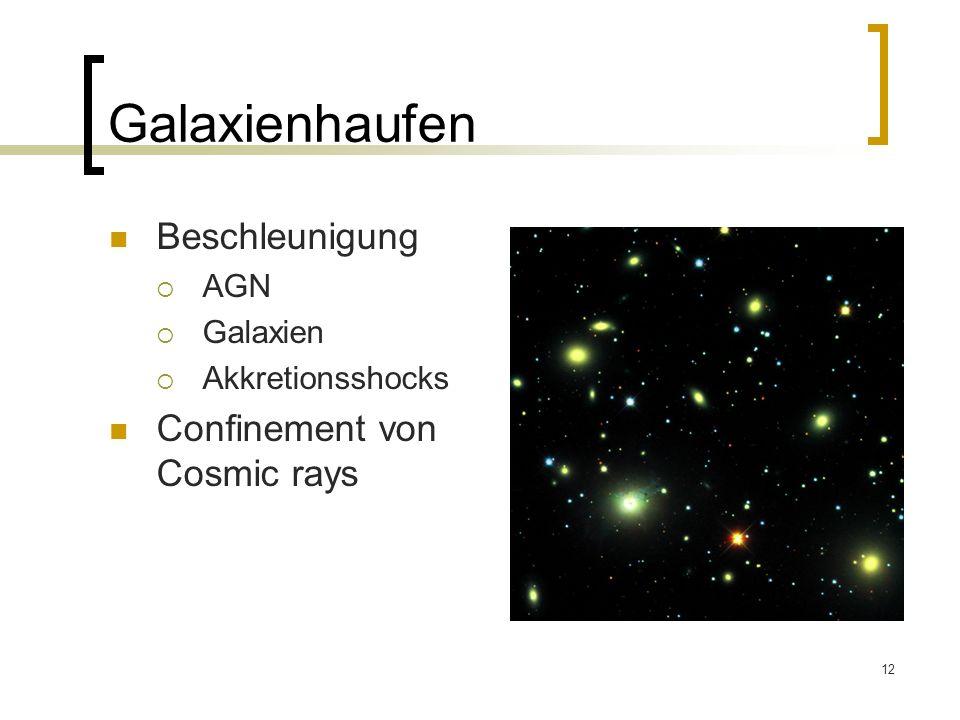 Galaxienhaufen Beschleunigung Confinement von Cosmic rays AGN Galaxien
