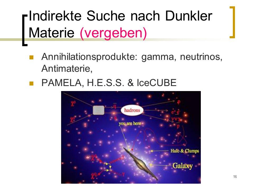 Indirekte Suche nach Dunkler Materie (vergeben)