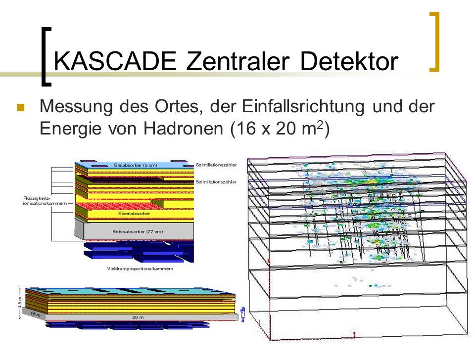 KASCADE Zentraler Detektor