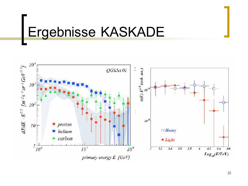 Ergebnisse KASKADE