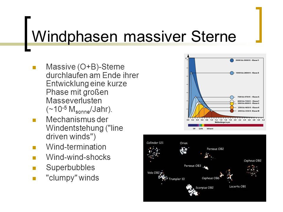 Windphasen massiver Sterne