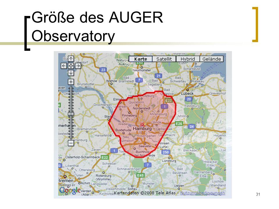 Größe des AUGER Observatory