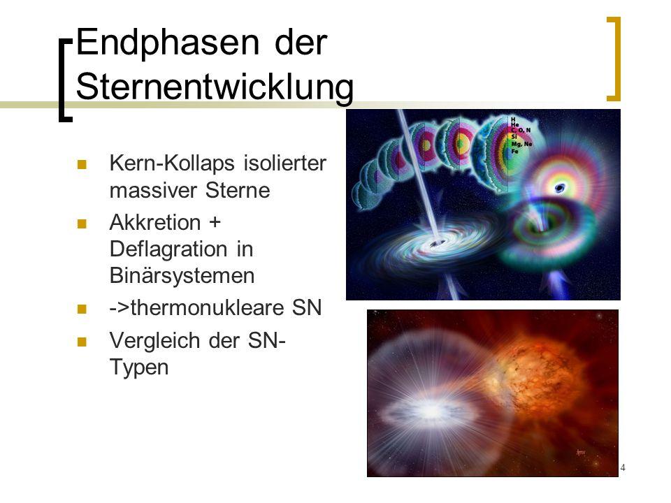 Endphasen der Sternentwicklung