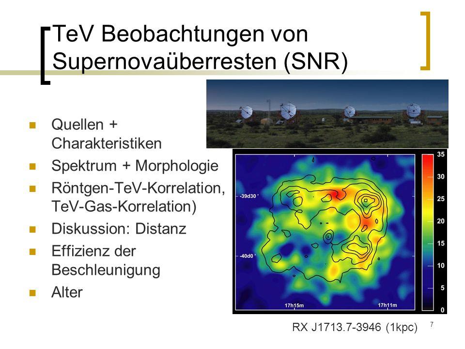 TeV Beobachtungen von Supernovaüberresten (SNR)