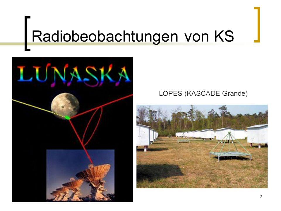 Radiobeobachtungen von KS
