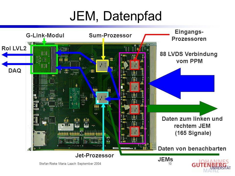 Eingangs-Prozessoren Daten zum linken und rechtem JEM