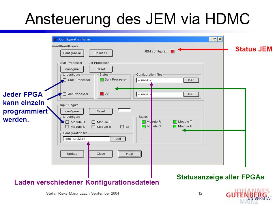 Ansteuerung des JEM via HDMC