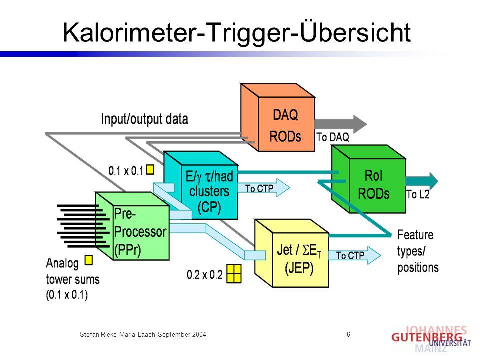 Kalorimeter-Trigger-Übersicht