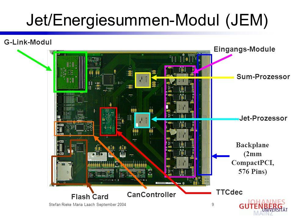 Jet/Energiesummen-Modul (JEM)