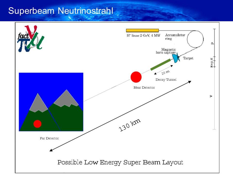 Überblick der Ergebnisse aus Neutrino - Experimenten