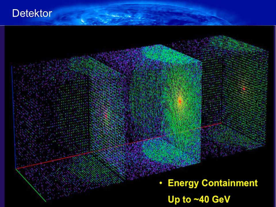 Detektor Wahl zwischen Wasser Cherenkov Detektor und