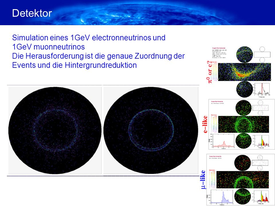 Detektor Wasser Cherenkov Detektor Geplanter Standort Frejus