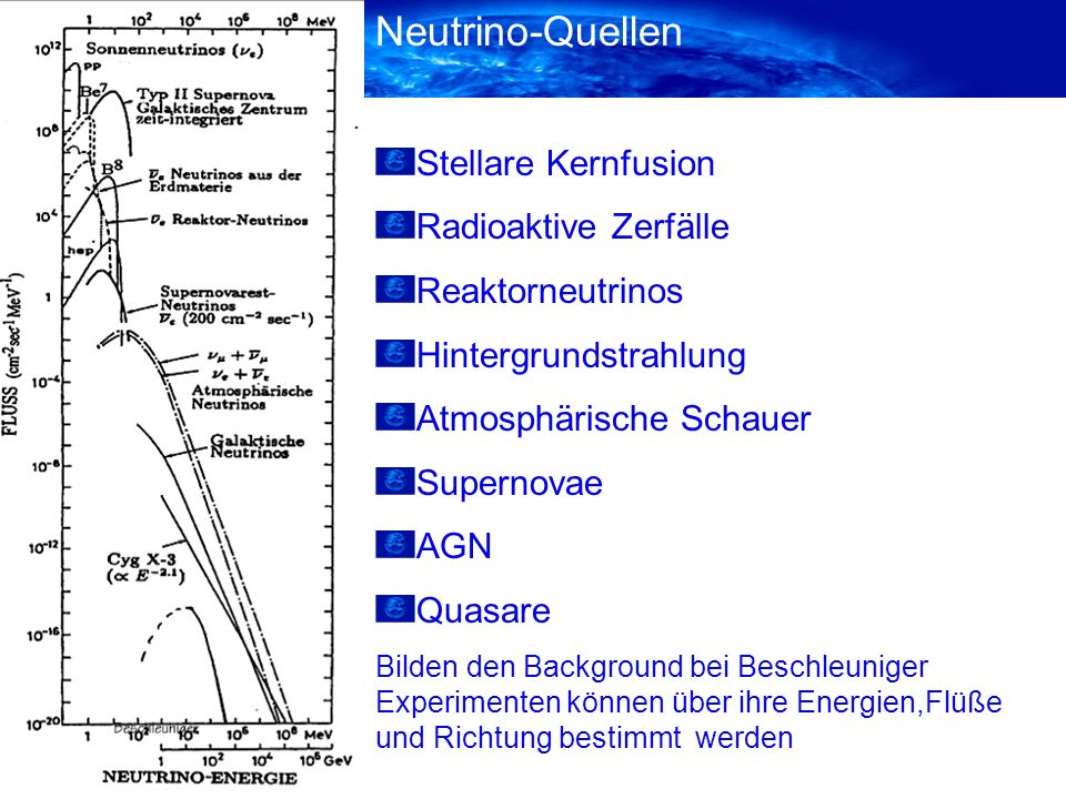 Neutrino Superbeam am LHC