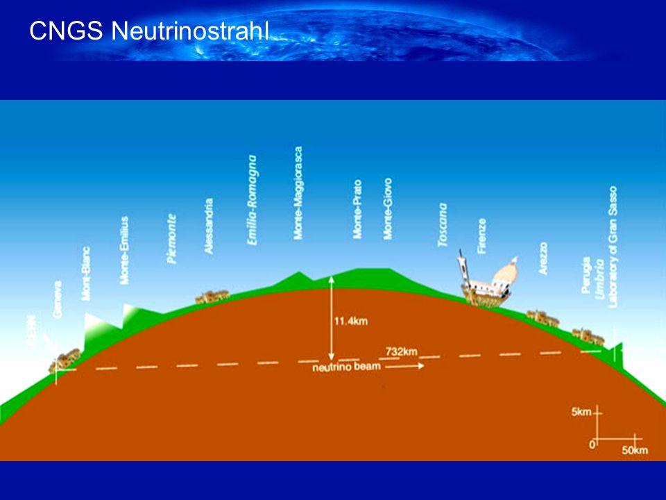 Zukunftige Neutrinoprojekte