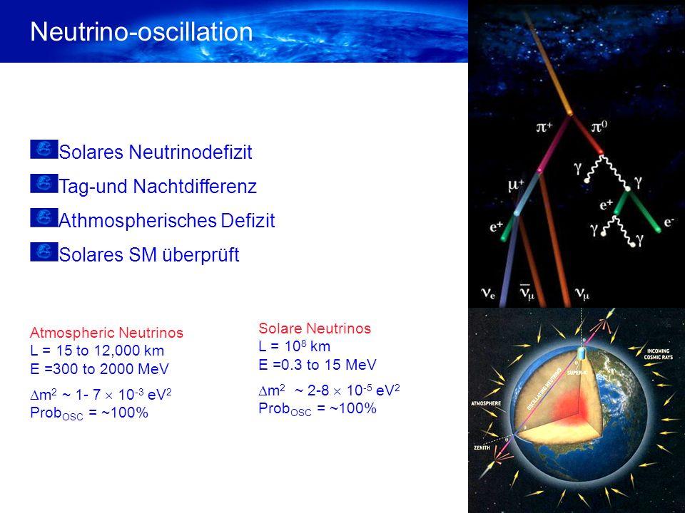 Neutrino-Quellen Neutrino-Quellen m-b-Zerfall m-ß-Zerfall