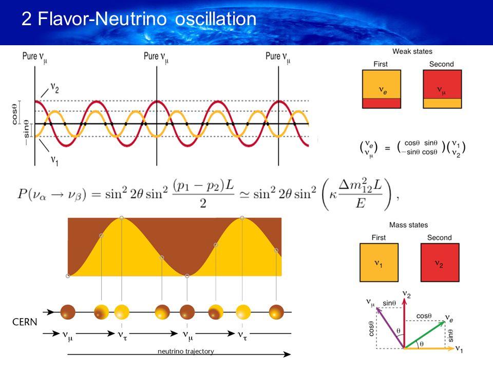 Neutrinoeigenschaften