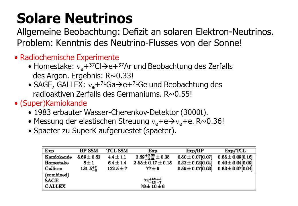 Solare Neutrinos Allgemeine Beobachtung: Defizit an solaren Elektron-Neutrinos. Problem: Kenntnis des Neutrino-Flusses von der Sonne!