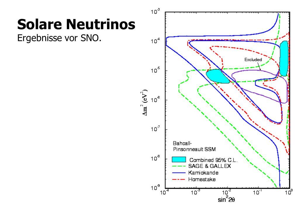 Solare Neutrinos Ergebnisse vor SNO.