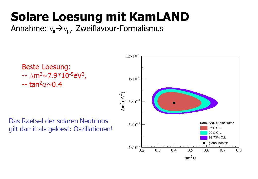 Solare Loesung mit KamLAND Annahme: e, Zweiflavour-Formalismus