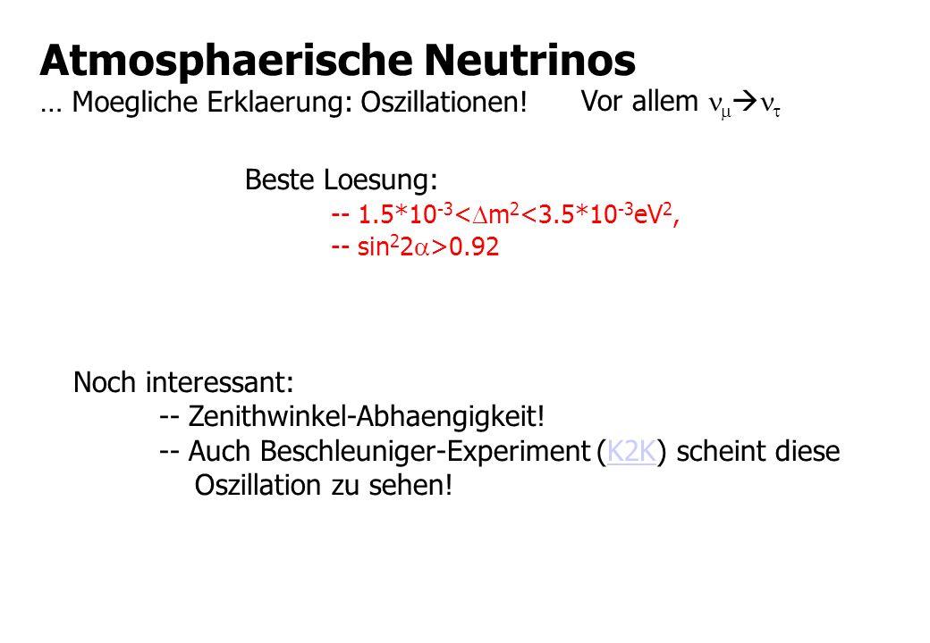Atmosphaerische Neutrinos … Moegliche Erklaerung: Oszillationen!