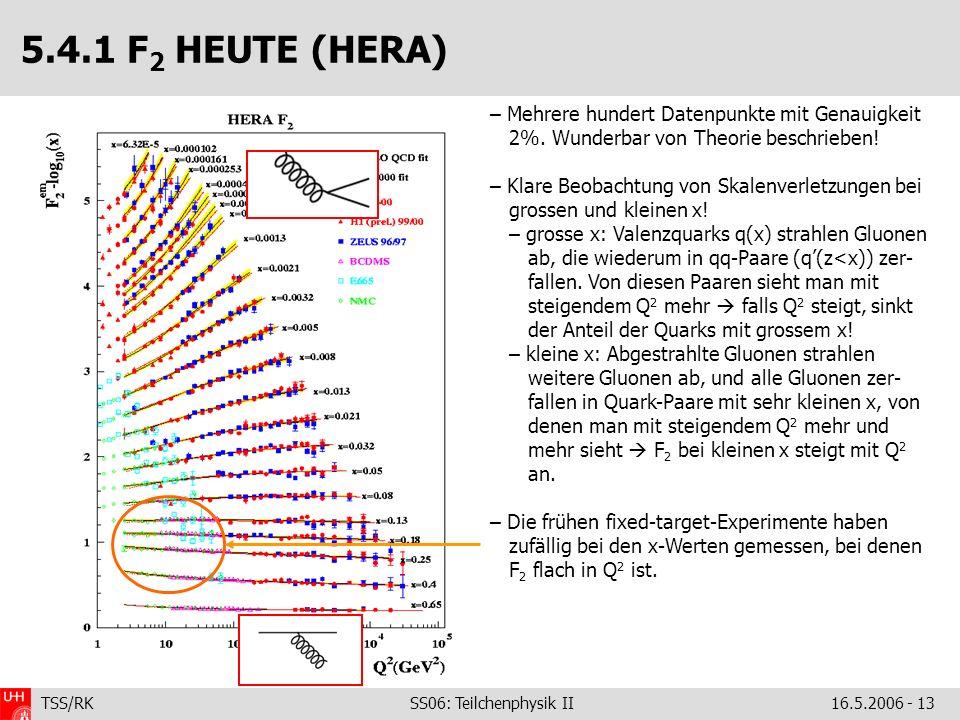 5.4.1 F2 HEUTE (HERA) – Mehrere hundert Datenpunkte mit Genauigkeit 2%. Wunderbar von Theorie beschrieben!