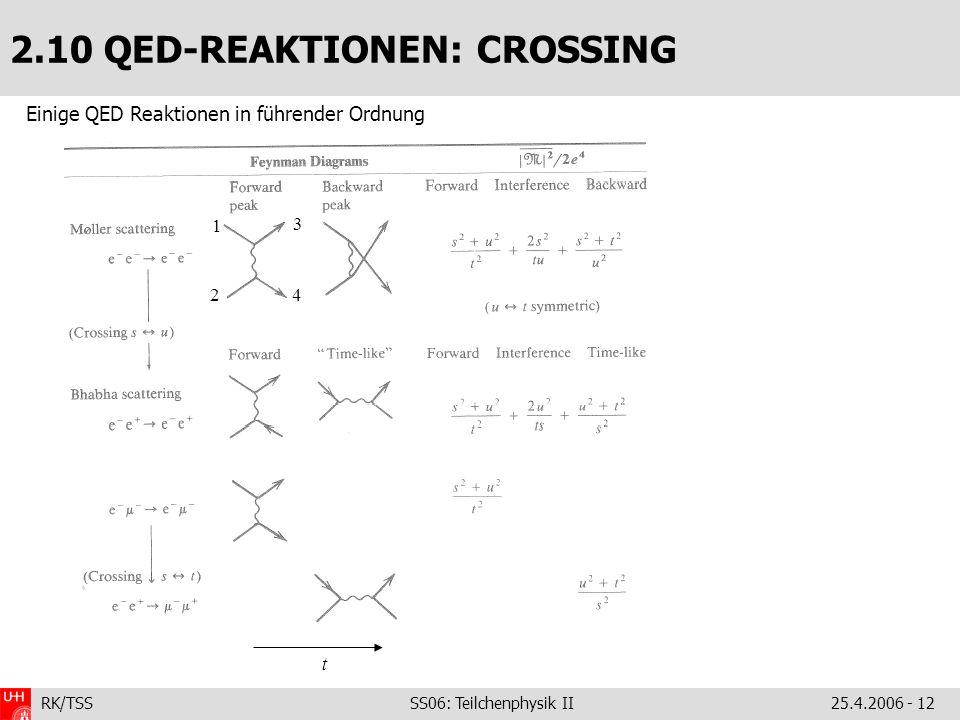 2.10 QED-REAKTIONEN: CROSSING